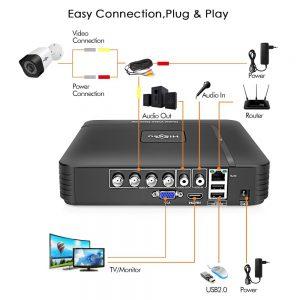 Best Cheap NVR in Bangladesh