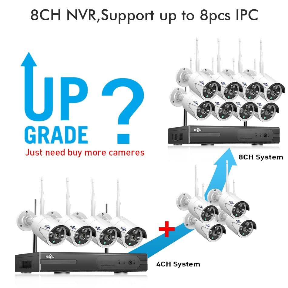 Wireless IP CCTV Camera with wireless NVR